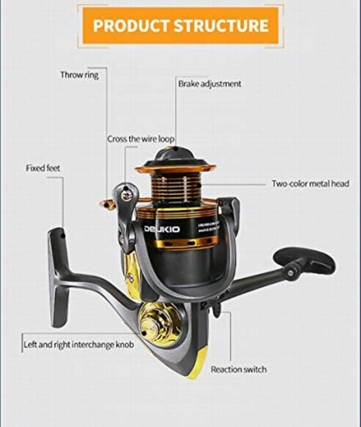 Used Fishing Reel (High Quality) NEW in Dubai, UAE